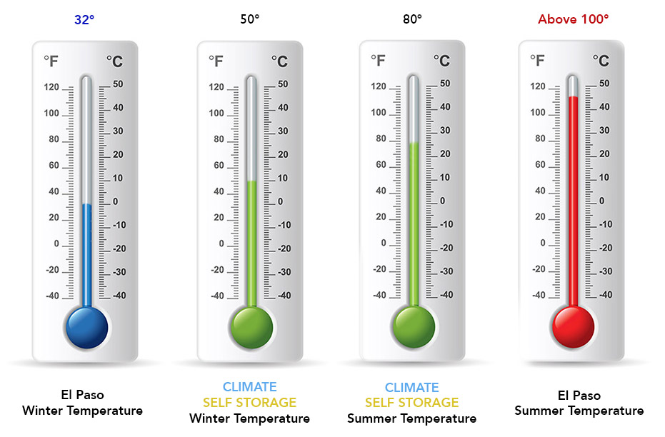 Climate Self Storage El Paso Tx 79938 Dandk Organizer